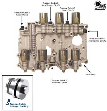Washer repair chapter 3 besides Images Valve Testing Equipment also 3116 Cat Engine Fuel Pump On besides Saturn Transmission Control Module Location further 4l60e Solenoid Wiring Diagram Free Picture Schematic. on bad transmission pressure control solenoid