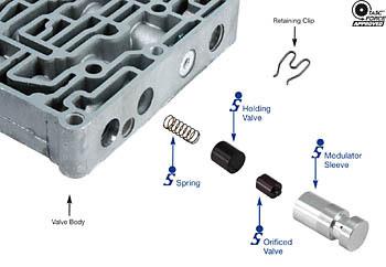 5r110w valve body diagram wiring diagram pictures. Black Bedroom Furniture Sets. Home Design Ideas
