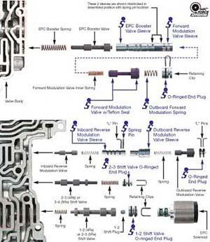 e4od solenoid pack diagram plug tat auto  amp  transmission repair online parts store  tat auto  amp  transmission repair online parts store