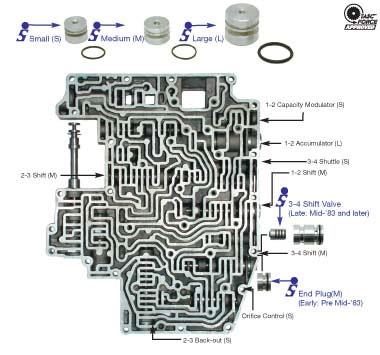 4r70w Valve Body Diagram - Home Wiring Diagrams