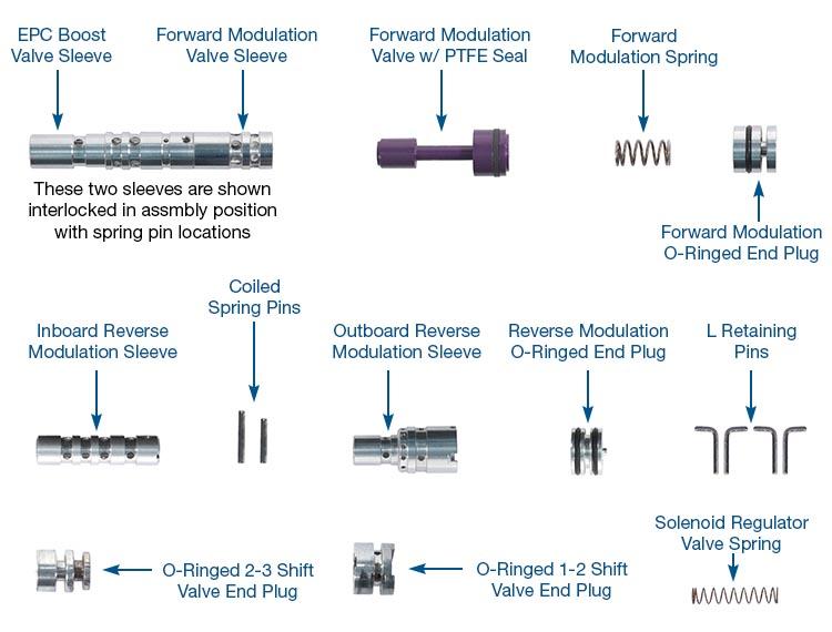 4r55e transmission exploded view diagram information schematics 4R55E Speed Sensors