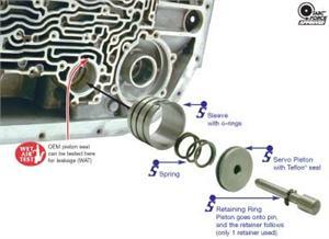 4l80e servo piston parts diagram 4l80e servo diagram kit : tat | auto & transmission repair | online parts store