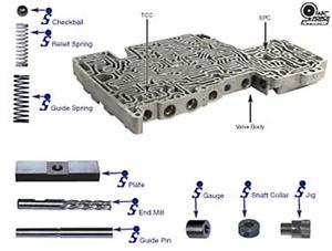 epc & tcc relief valve kit