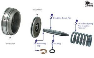 Overdrive Servo Pin with Washer & O-Ring