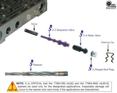 Online Parts Store Tat Auto Transmission Repair